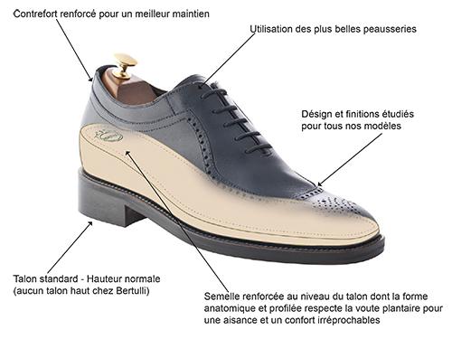 l 39 engouement pour les chaussures rehaussantes channel vision magazine. Black Bedroom Furniture Sets. Home Design Ideas